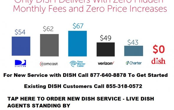 Dish Network Phone Number