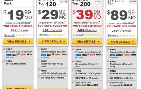 Dish Deals-Dish Network